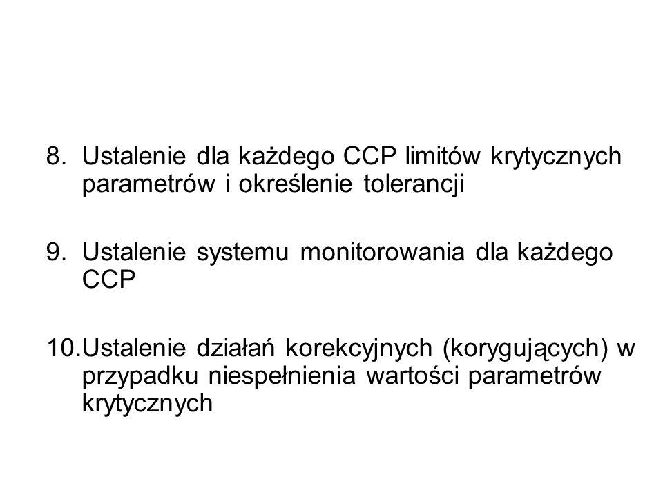 Ustalenie dla każdego CCP limitów krytycznych parametrów i określenie tolerancji