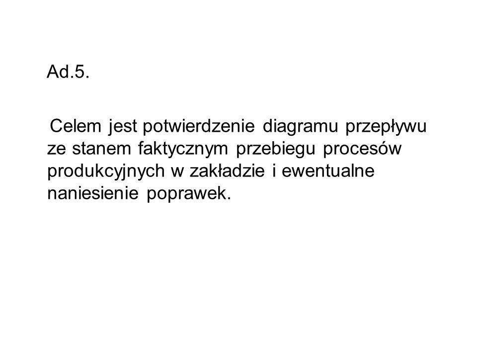 Ad.5.