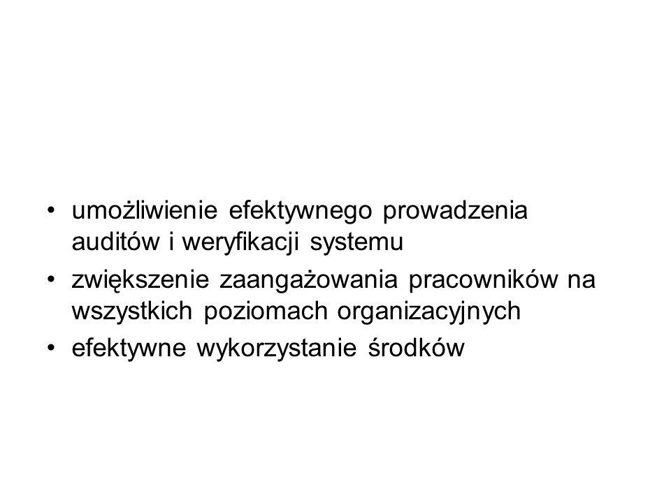 umożliwienie efektywnego prowadzenia auditów i weryfikacji systemu