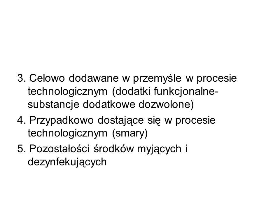 3. Celowo dodawane w przemyśle w procesie technologicznym (dodatki funkcjonalne- substancje dodatkowe dozwolone)