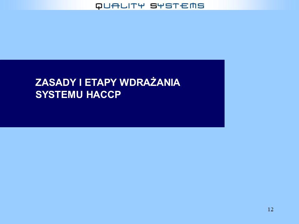 ZASADY I ETAPY WDRAŻANIA SYSTEMU HACCP