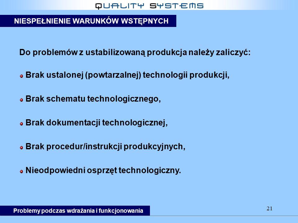 Do problemów z ustabilizowaną produkcja należy zaliczyć: