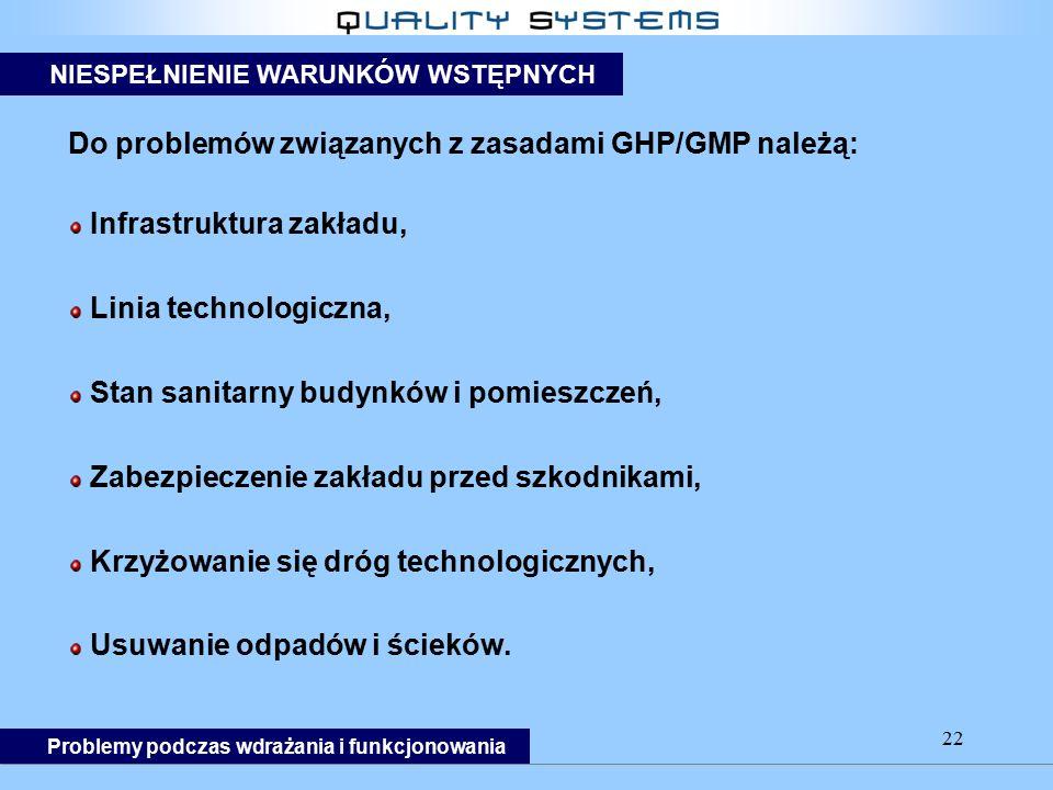 Do problemów związanych z zasadami GHP/GMP należą: