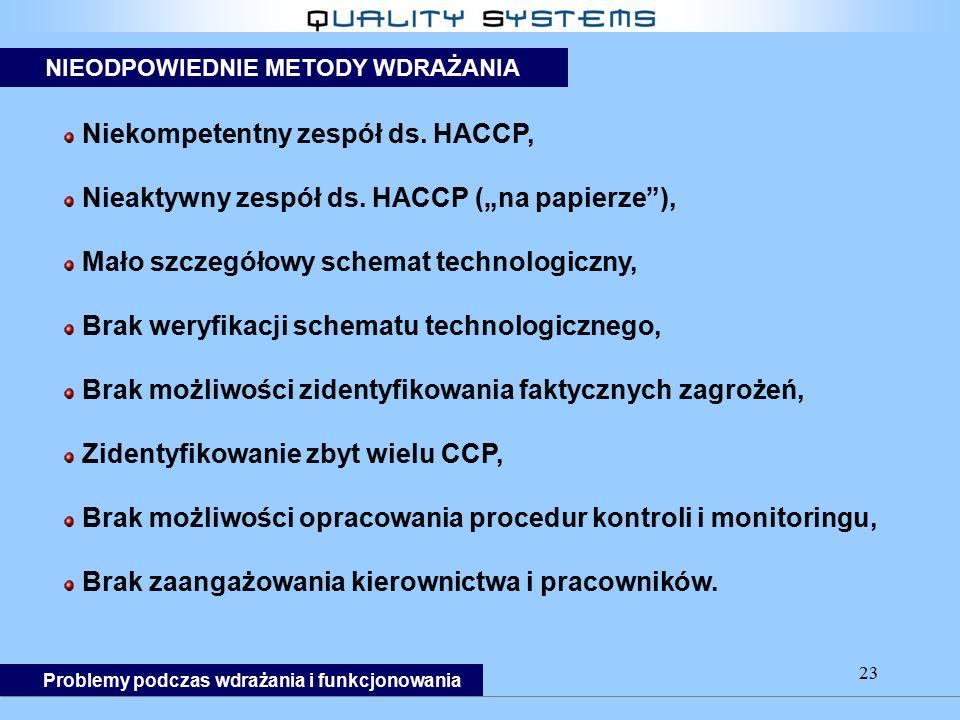 Niekompetentny zespół ds. HACCP,