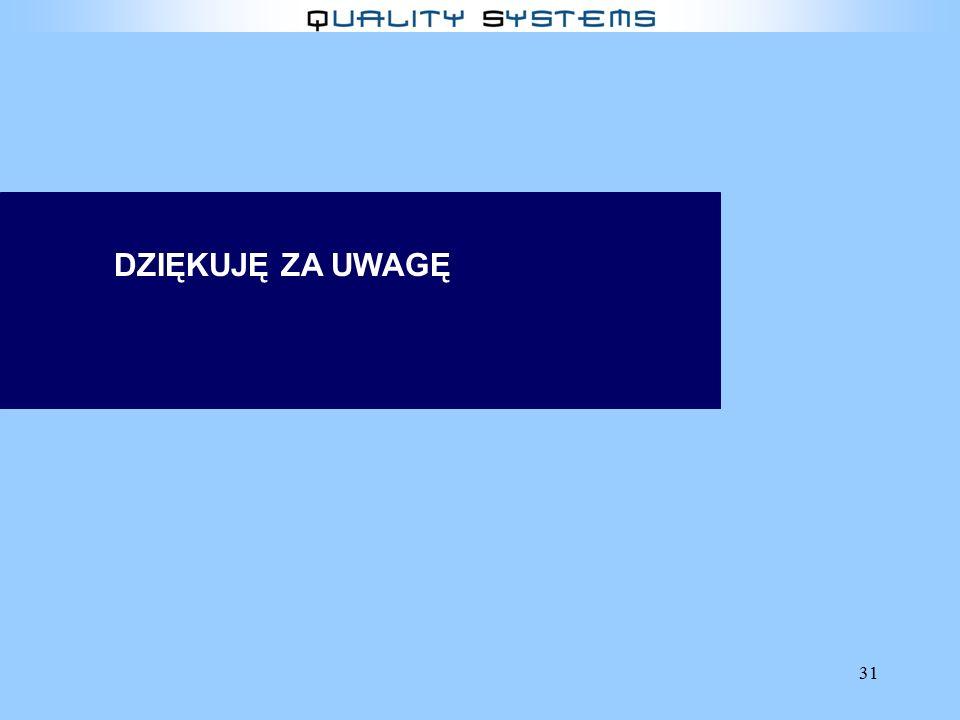 Autor: Piotr Bigosiński, Quality Systems
