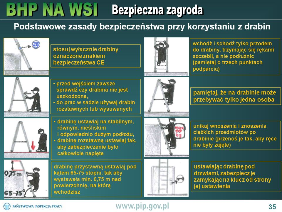 Podstawowe zasady bezpieczeństwa przy korzystaniu z drabin