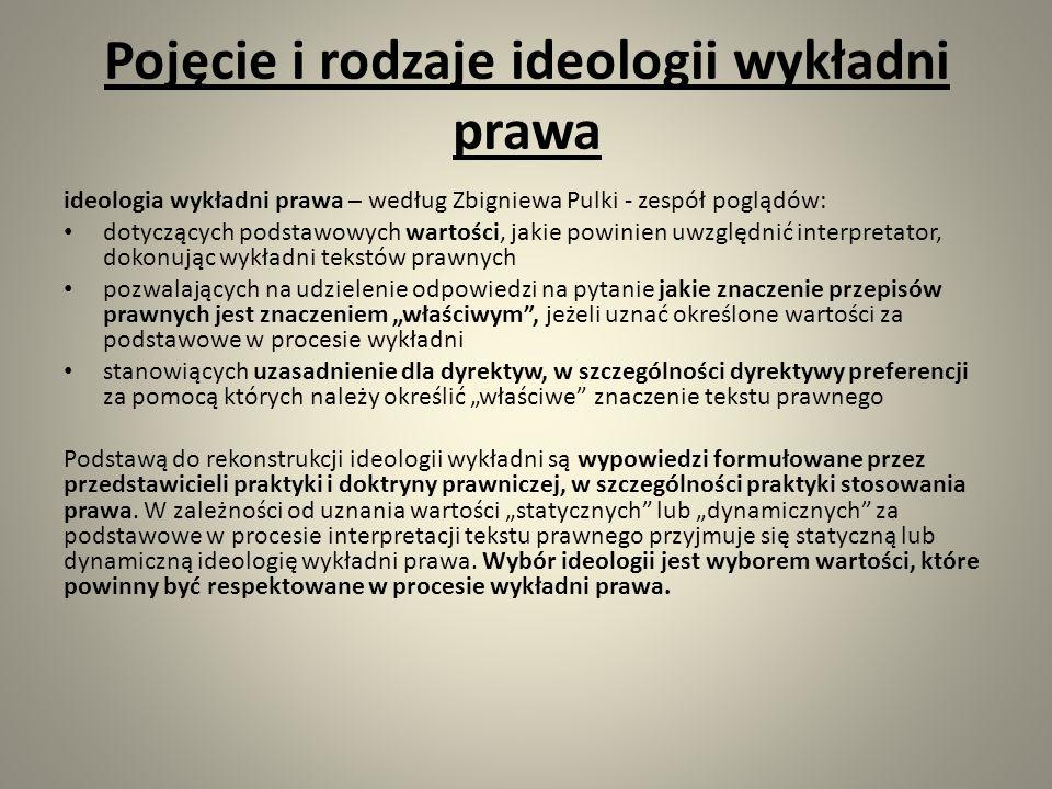 Pojęcie i rodzaje ideologii wykładni prawa