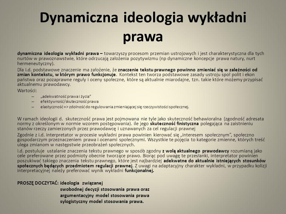 Dynamiczna ideologia wykładni prawa