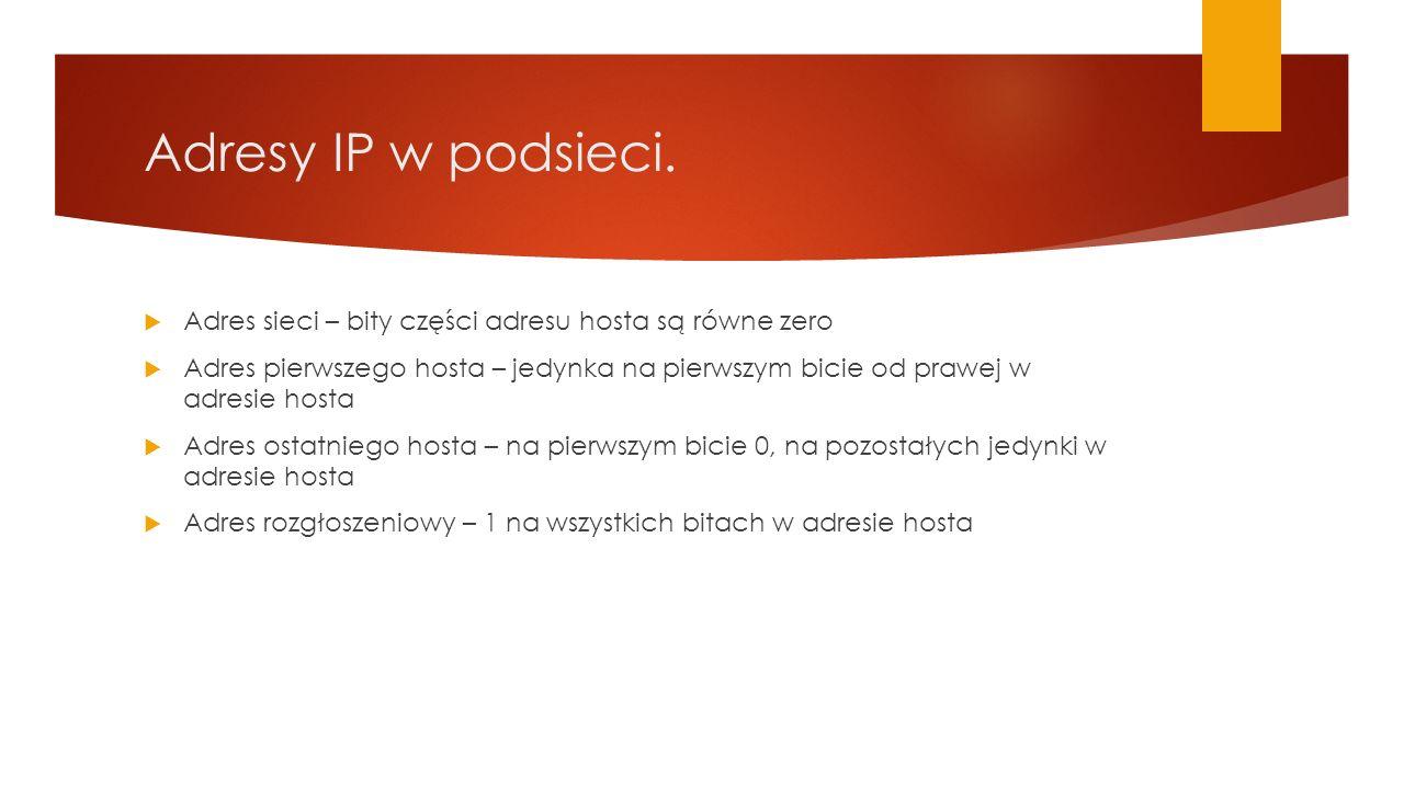 Adresy IP w podsieci. Adres sieci – bity części adresu hosta są równe zero