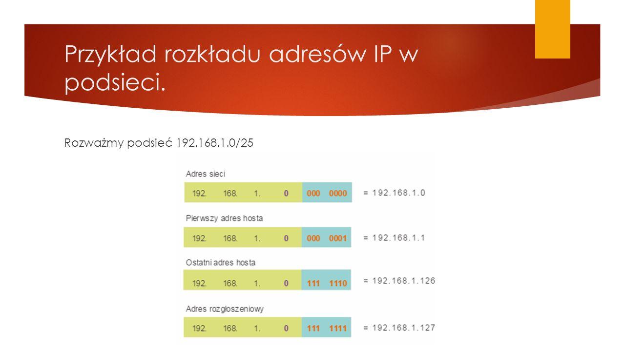 Przykład rozkładu adresów IP w podsieci.
