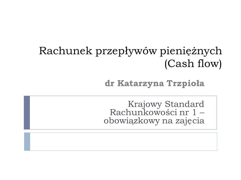 Rachunek przepływów pieniężnych (Cash flow)