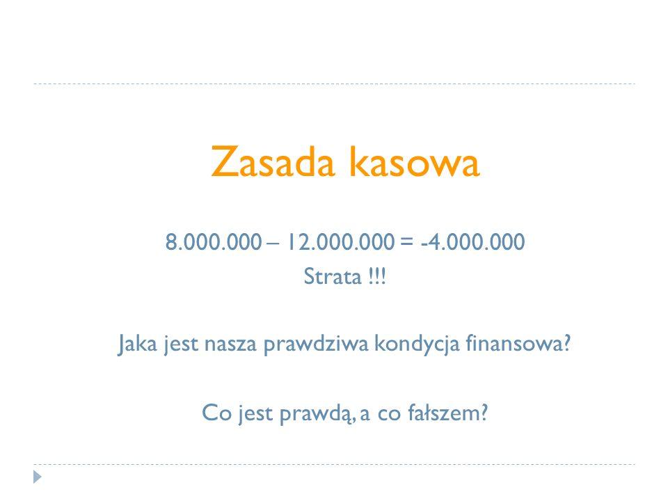 Zasada kasowa 8.000.000 – 12.000.000 = -4.000.000 Strata !!!