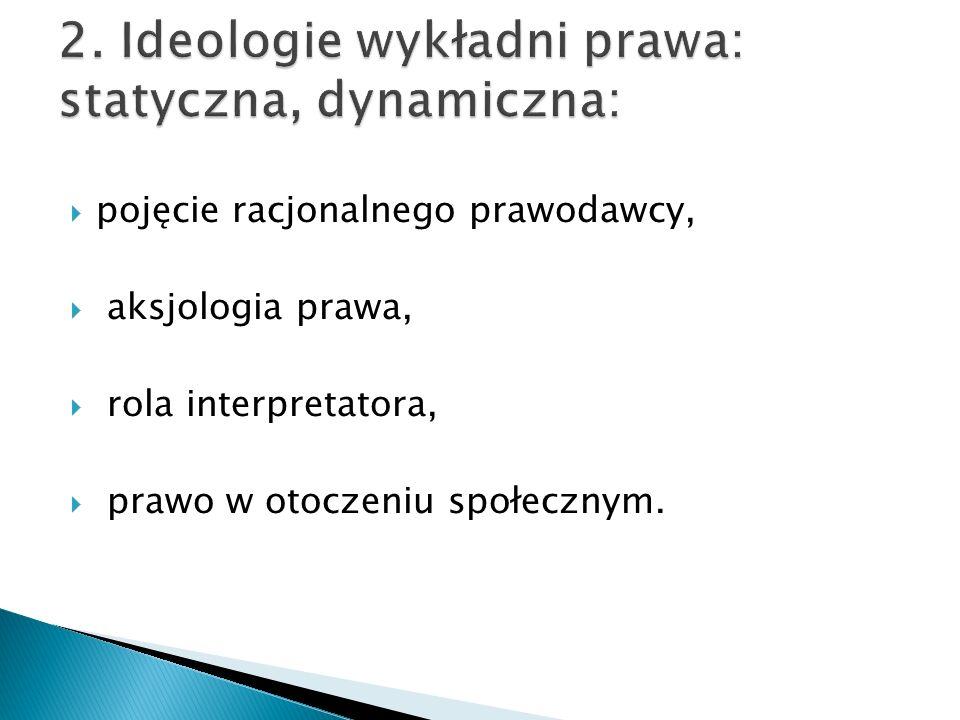 2. Ideologie wykładni prawa: statyczna, dynamiczna: