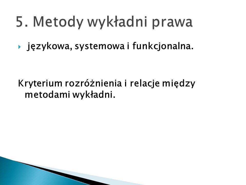 5. Metody wykładni prawa językowa, systemowa i funkcjonalna.
