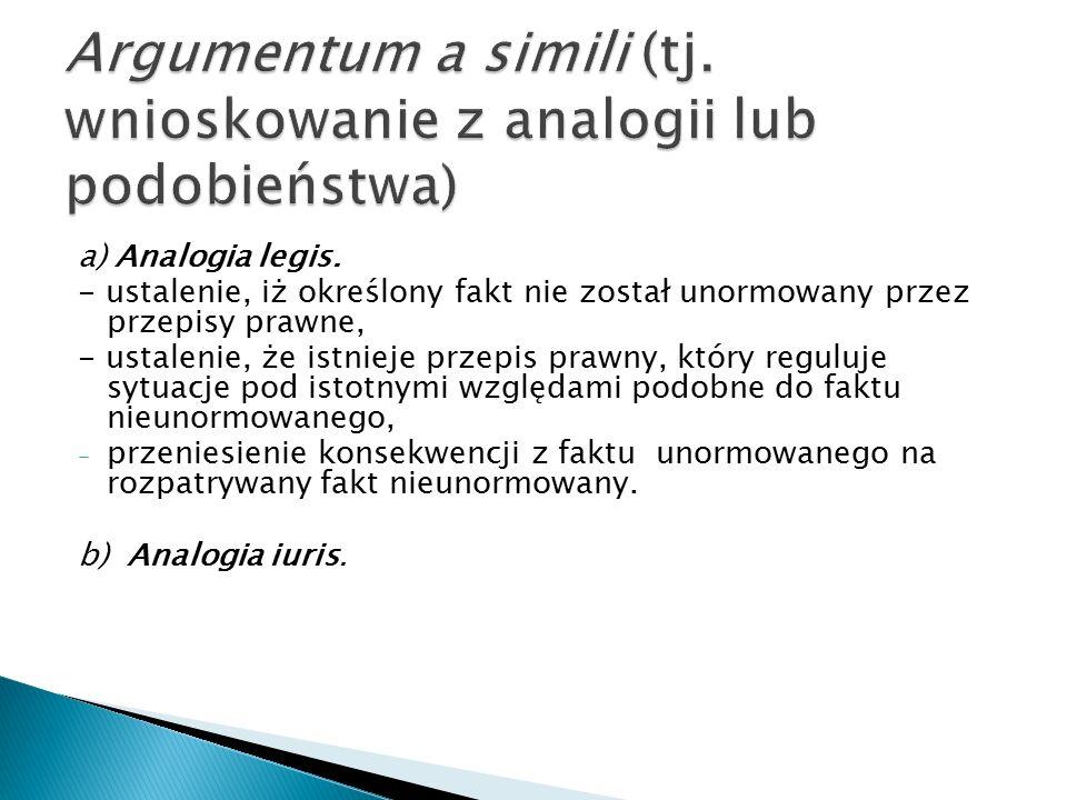 Argumentum a simili (tj. wnioskowanie z analogii lub podobieństwa)