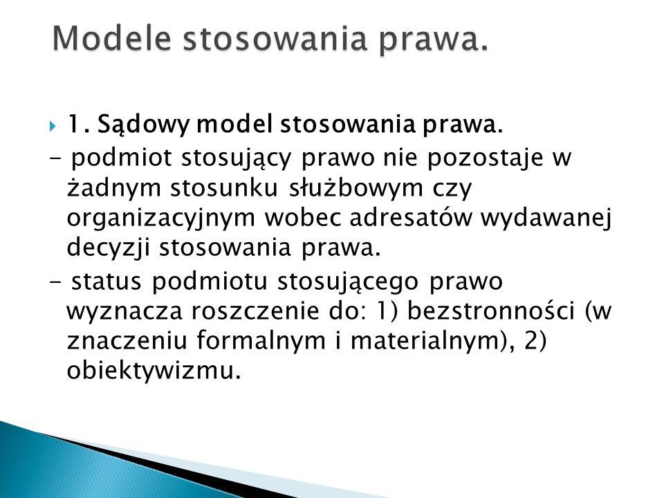 Modele stosowania prawa.