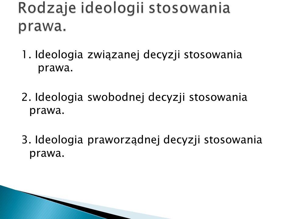 Rodzaje ideologii stosowania prawa.