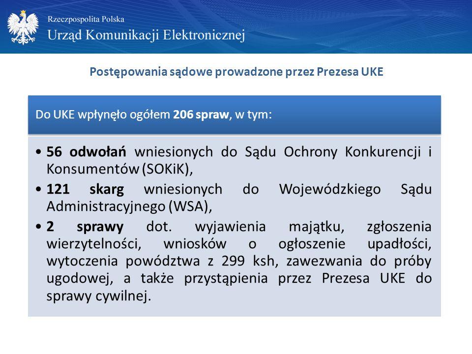 Postępowania sądowe prowadzone przez Prezesa UKE