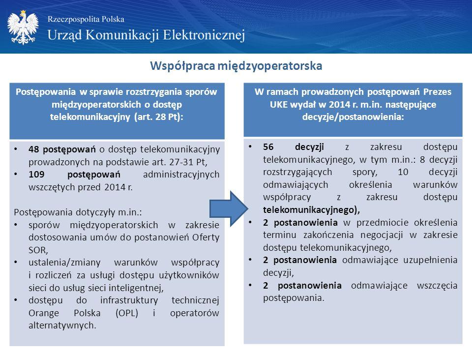 Współpraca międzyoperatorska