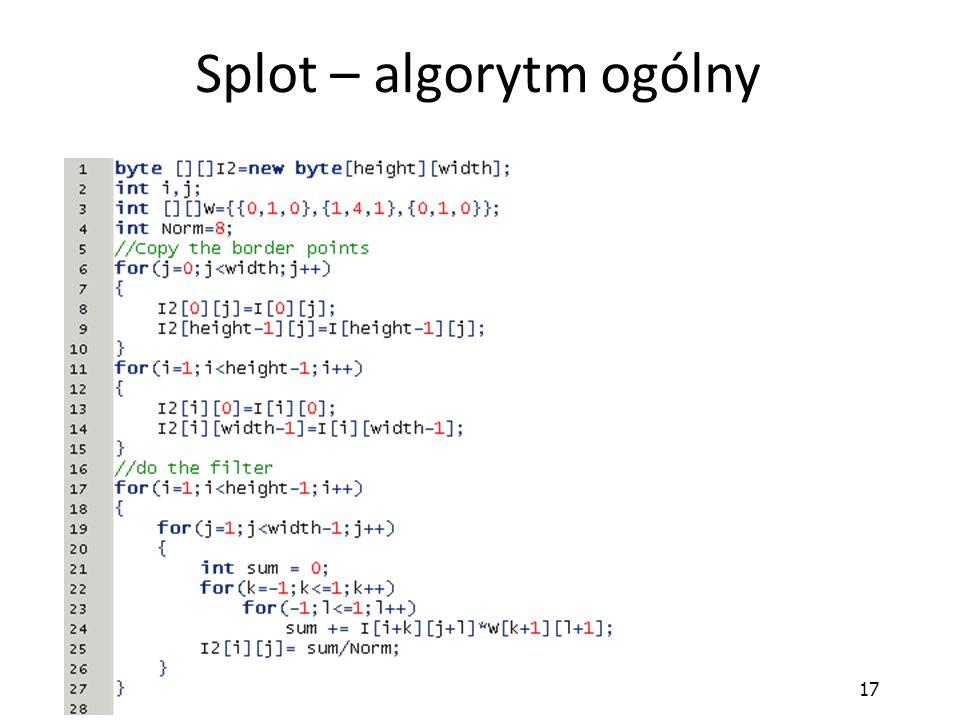 Splot – algorytm ogólny