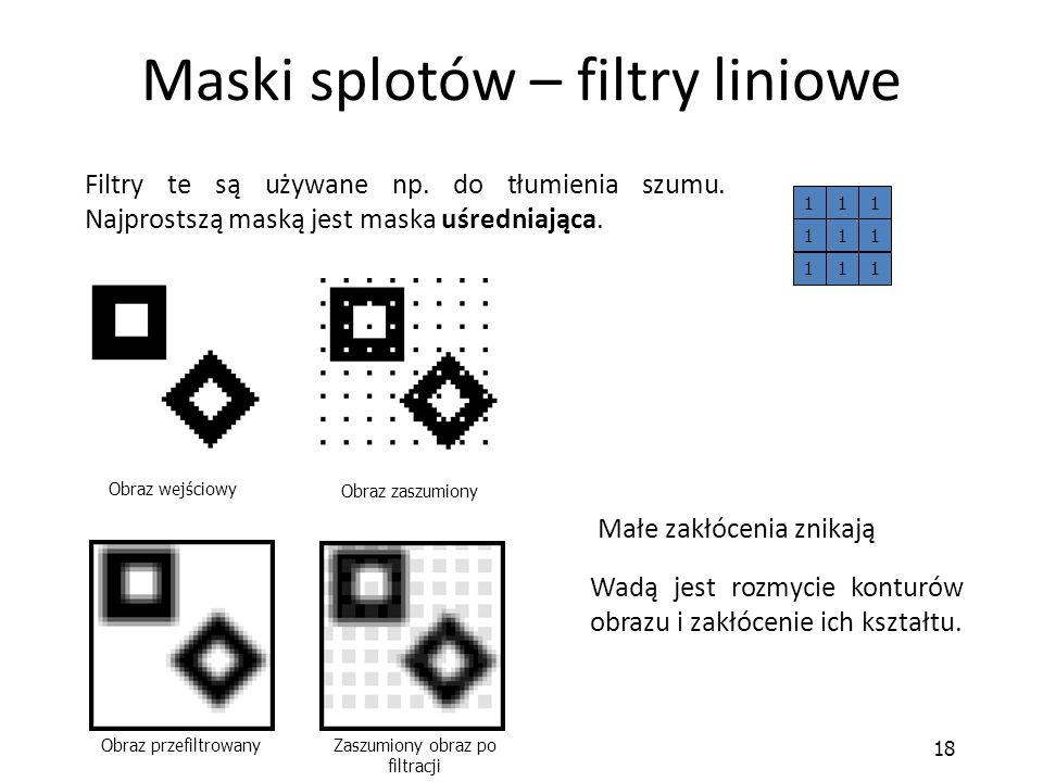 Maski splotów – filtry liniowe