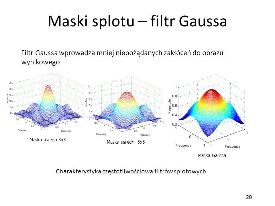 Maski splotu – filtr Gaussa