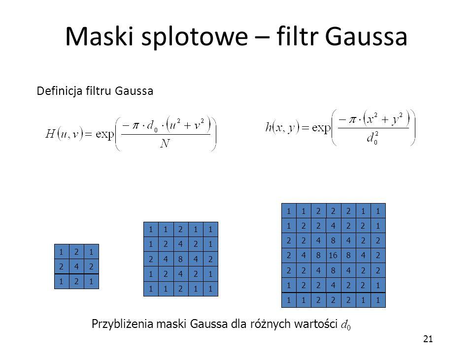 Maski splotowe – filtr Gaussa
