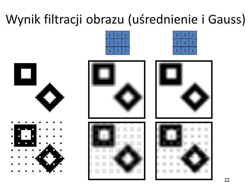 Wynik filtracji obrazu (uśrednienie i Gauss)