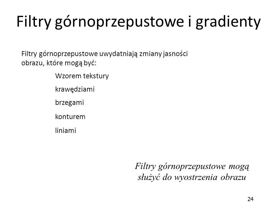 Filtry górnoprzepustowe i gradienty