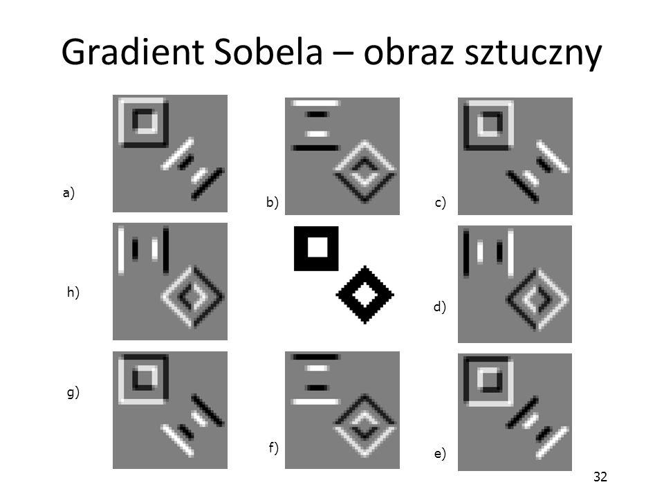 Gradient Sobela – obraz sztuczny