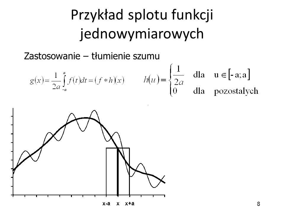 Przykład splotu funkcji jednowymiarowych