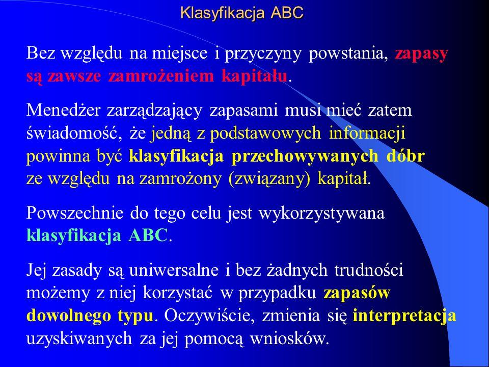 Powszechnie do tego celu jest wykorzystywana klasyfikacja ABC.