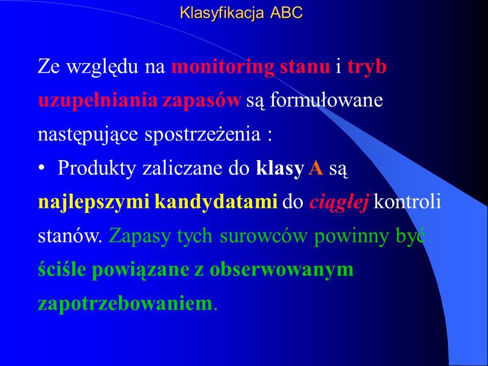 Klasyfikacja ABC Ze względu na monitoring stanu i tryb uzupełniania zapasów są formułowane następujące spostrzeżenia :