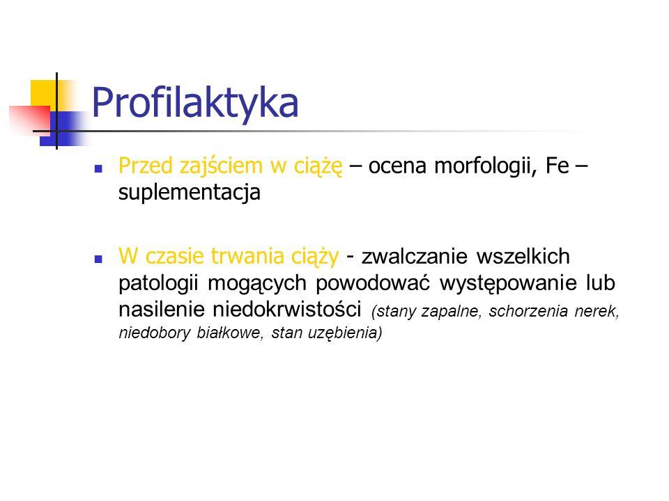 Profilaktyka Przed zajściem w ciążę – ocena morfologii, Fe – suplementacja.