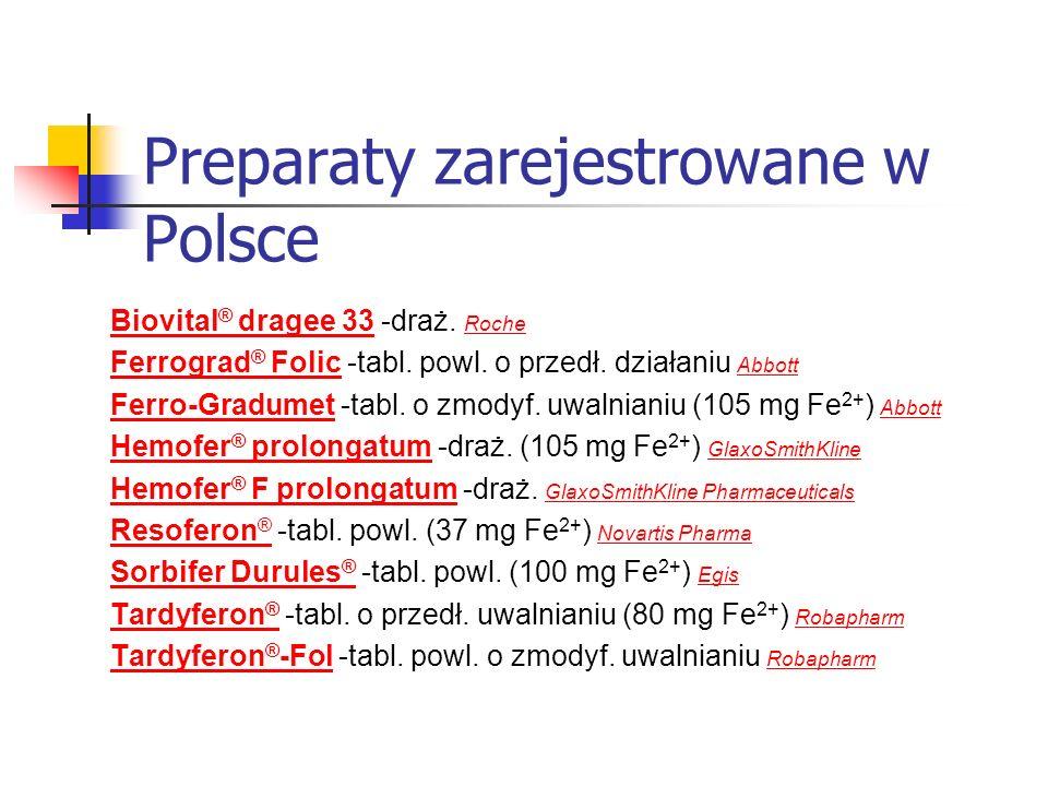 Preparaty zarejestrowane w Polsce
