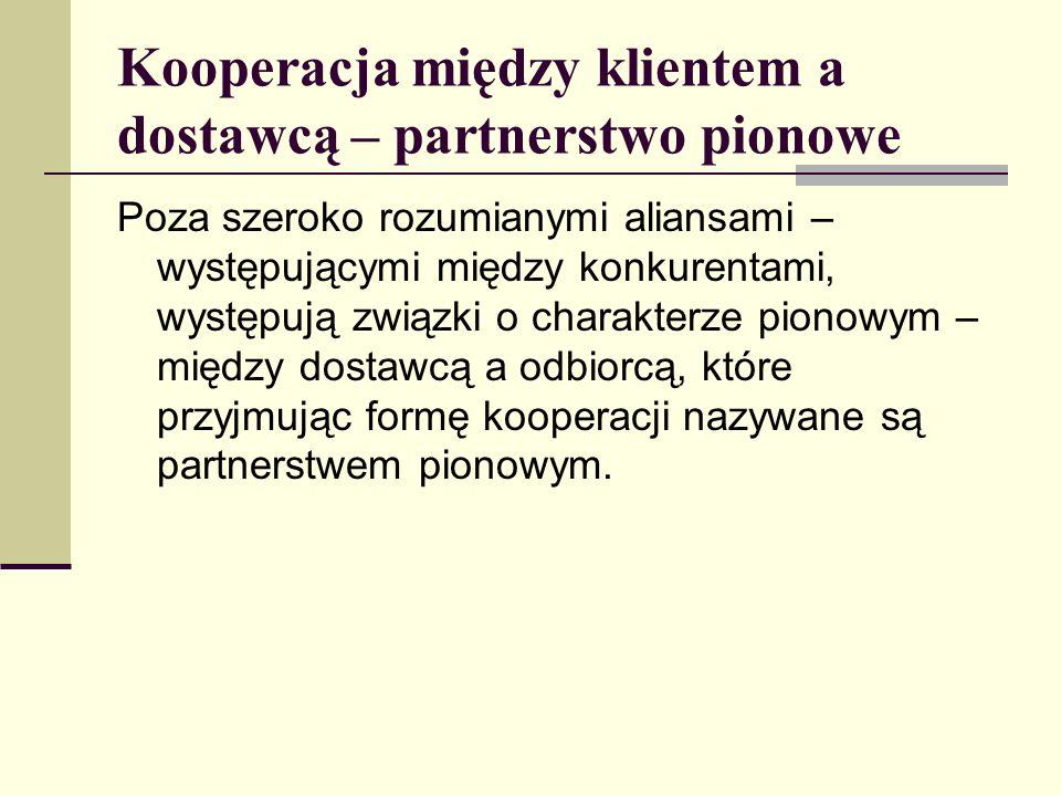 Kooperacja między klientem a dostawcą – partnerstwo pionowe