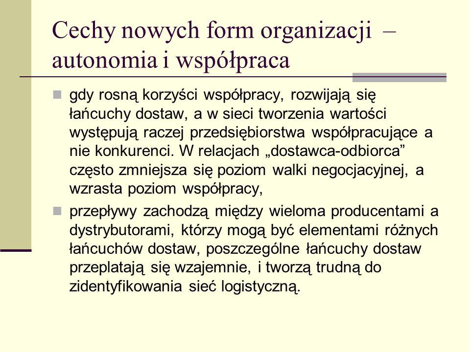 Cechy nowych form organizacji – autonomia i współpraca