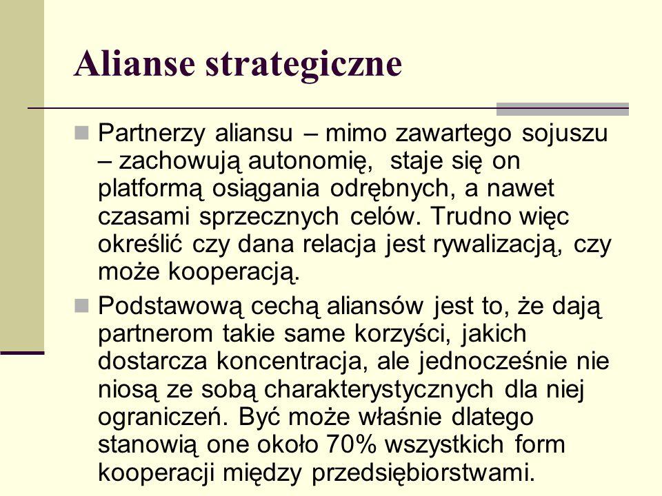 Alianse strategiczne