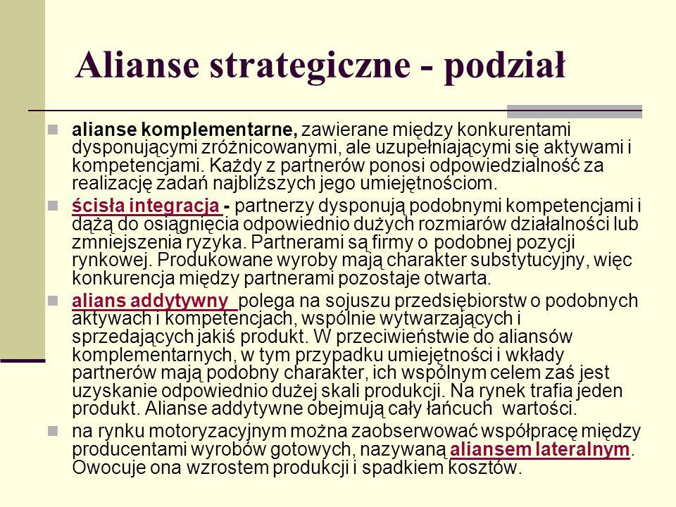 Alianse strategiczne - podział