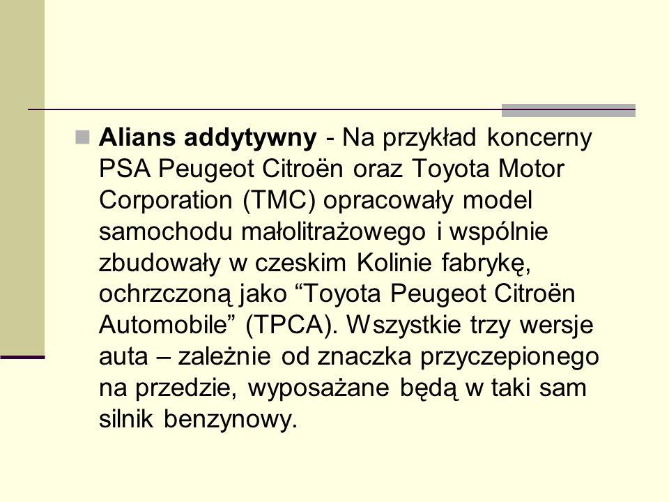 Alians addytywny - Na przykład koncerny PSA Peugeot Citroën oraz Toyota Motor Corporation (TMC) opracowały model samochodu małolitrażowego i wspólnie zbudowały w czeskim Kolinie fabrykę, ochrzczoną jako Toyota Peugeot Citroën Automobile (TPCA).
