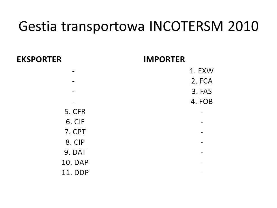 Gestia transportowa INCOTERSM 2010
