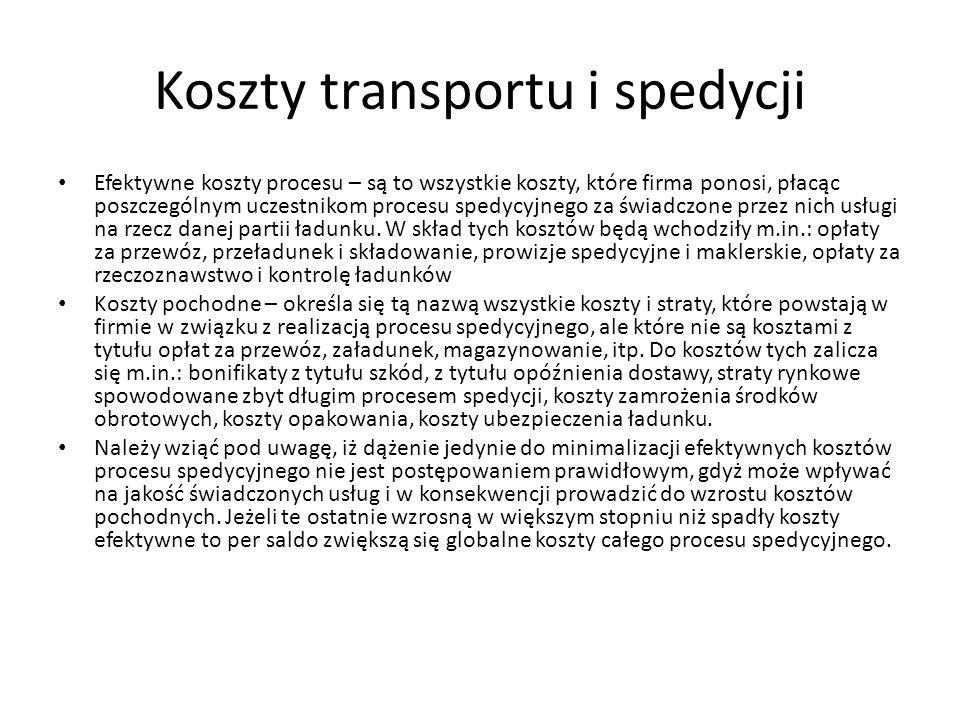 Koszty transportu i spedycji