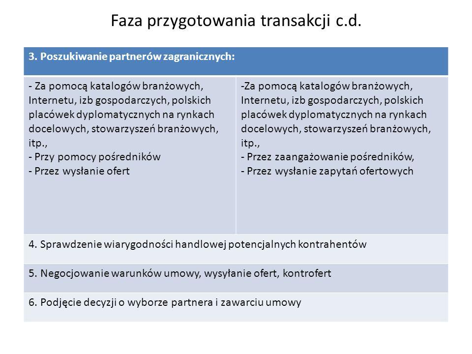 Faza przygotowania transakcji c.d.