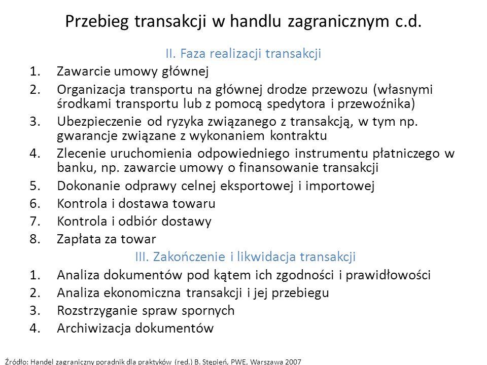 Przebieg transakcji w handlu zagranicznym c.d.