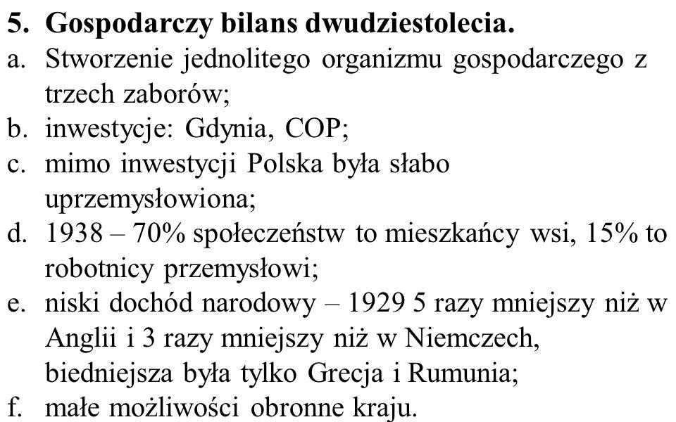 Gospodarczy bilans dwudziestolecia.