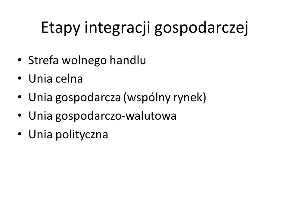 Etapy integracji gospodarczej