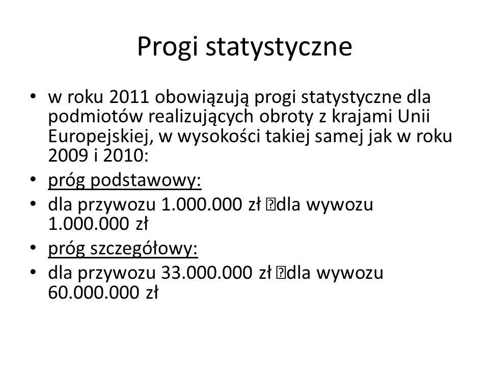 Progi statystyczne
