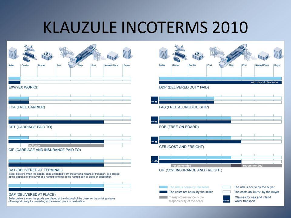 KLAUZULE INCOTERMS 2010