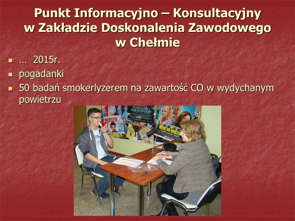 Punkt Informacyjno – Konsultacyjny w Zakładzie Doskonalenia Zawodowego w Chełmie