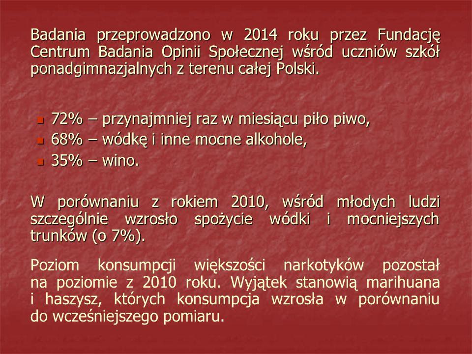 Badania przeprowadzono w 2014 roku przez Fundację Centrum Badania Opinii Społecznej wśród uczniów szkół ponadgimnazjalnych z terenu całej Polski.